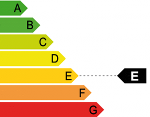 Energy Qualification Rating